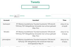 NewsByTweets_Tour_de_France_Utrecht_returned_tweets