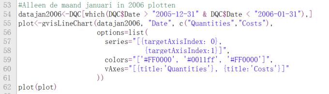 googlevisjan2006