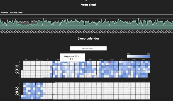 Visualiseer en verbeter jouw slaap: Inzichten krijgen uit slaap-data gemeten doorFitbit®
