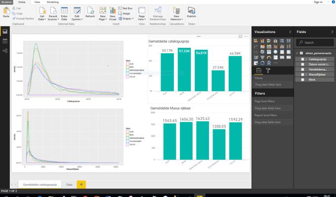 R integratie in PowerBI: Dashboards met diepere inzichten. Catalogusprijzen van Premium automerken inNederland.