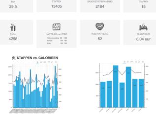 E-health platform voorFitbit
